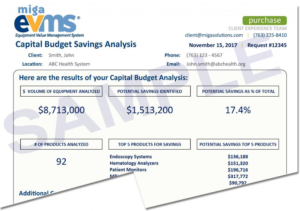 Capital Budget Savings Analysis 1